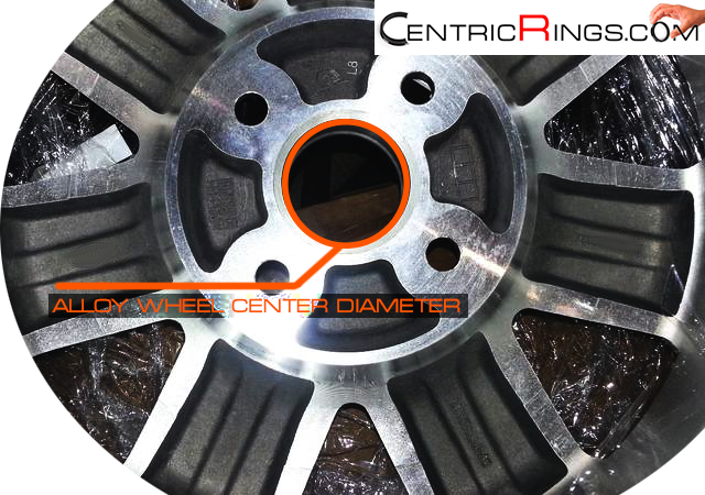 Centric Rings How to install